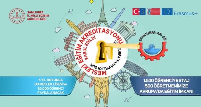 Şanlıurfa İl Milli Eğitim Müdürlüğü Avrupa'nın Kapılarını Açtı.